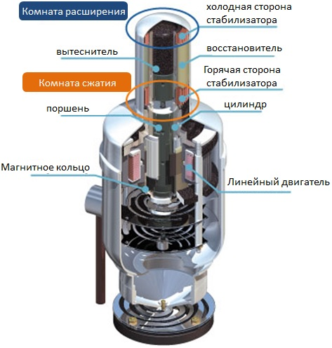 Переносной морозильник Arctiko DP-80